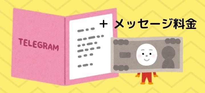 NTTのメッセージ料金