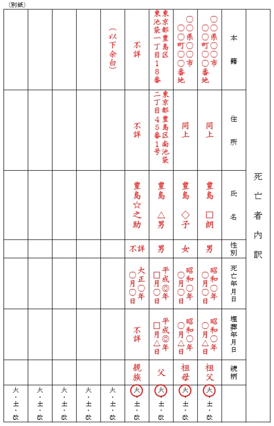 改葬許可申請書別表(豊島区)